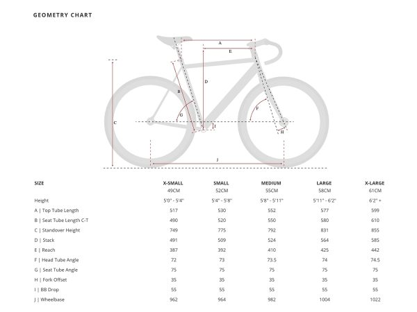 Aventon Cordoba Limited Edition Fixie Fiets Wit-2480