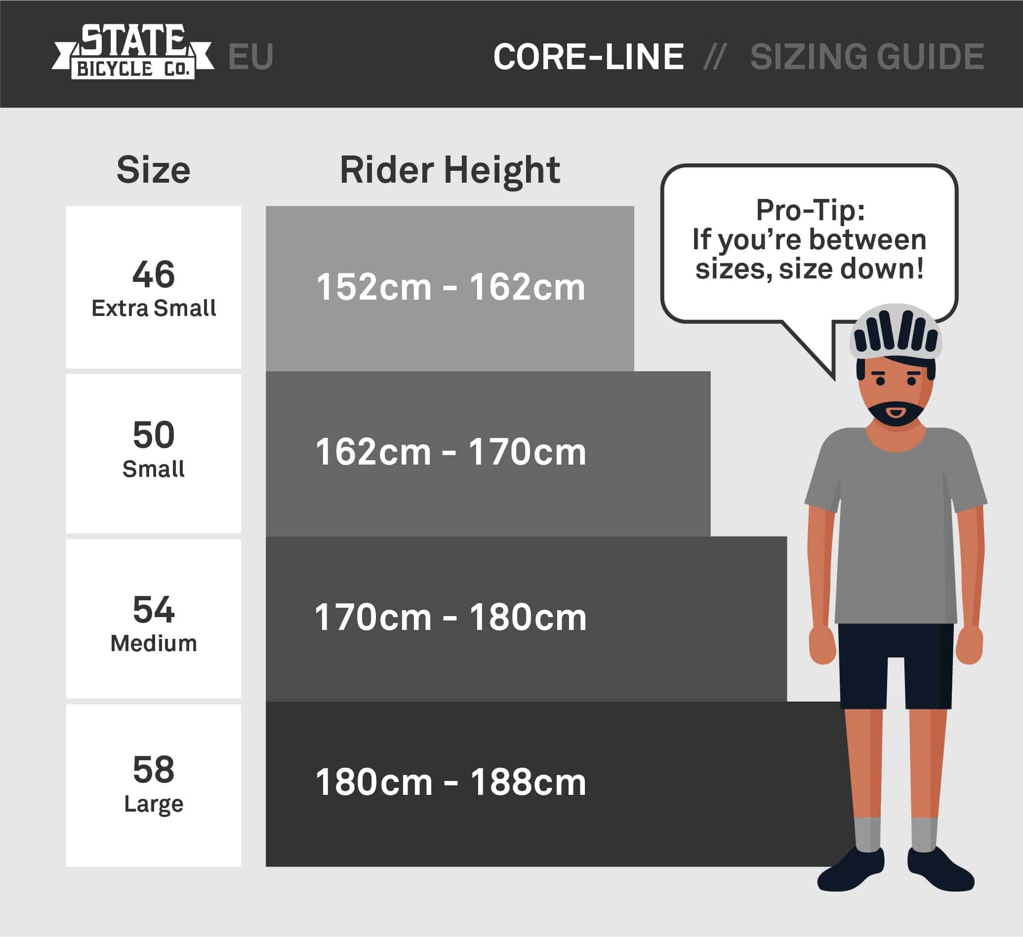 State bicycle core line size